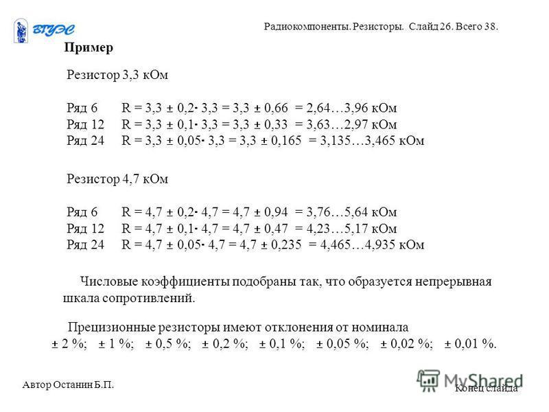 Пример Резистор 3,3 к Ом Ряд 6 R = 3,3 0,2 3,3 = 3,3 0,66 = 2,64…3,96 к Ом Ряд 12 R = 3,3 0,1 3,3 = 3,3 0,33 = 3,63…2,97 к Ом Ряд 24 R = 3,3 0,05 3,3 = 3,3 0,165 = 3,135…3,465 к Ом Резистор 4,7 к Ом Ряд 6 R = 4,7 0,2 4,7 = 4,7 0,94 = 3,76…5,64 к Ом Р