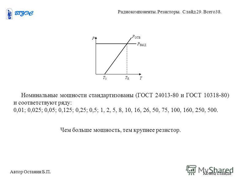 Р Т TRTR T0T0 P ОТВ Р ВЫД Номинальные мощности стандартизованы (ГОСТ 24013-80 и ГОСТ 10318-80) и соответствуют ряду: 0,01; 0,025; 0,05; 0,125; 0,25; 0,5; 1, 2, 5, 8, 10, 16, 26, 50, 75, 100, 160, 250, 500. Чем больше мощность, тем крупнее резистор. А