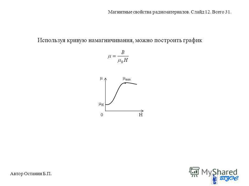 Используя кривую намагничивания, можно построить график H max 0 Н Автор Останин Б.П. Магнитные свойства радиоматериалов. Слайд 12. Всего 31.