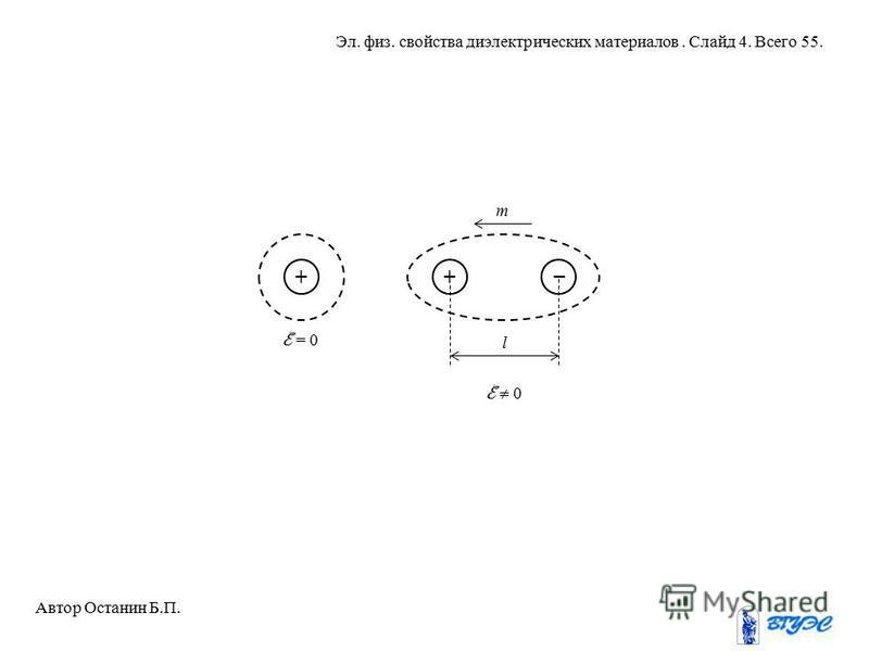 + = 0 + _ l m 0 Автор Останин Б.П. Эл. физ. свойства диэлектрических материалов. Слайд 4. Всего 55.
