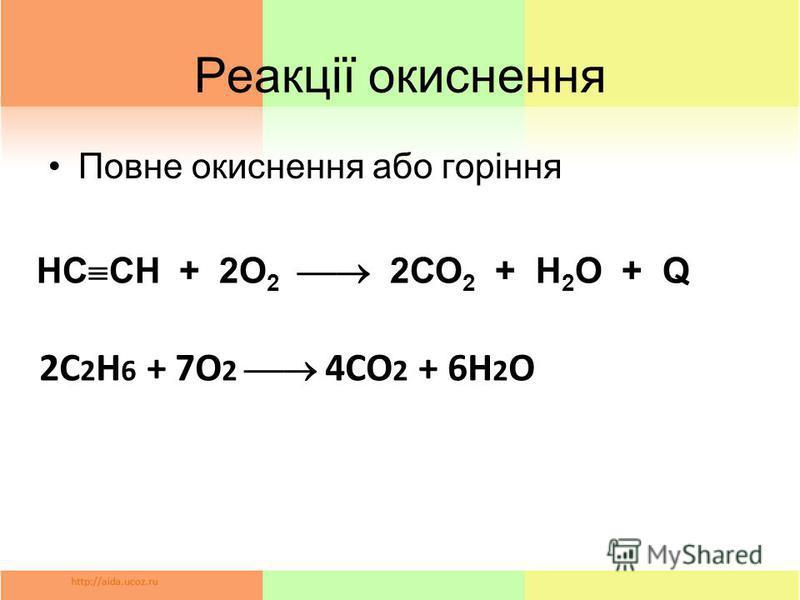 Реакції окиснення Повне окиснення або горіння HC CH + 2О 2 2СО 2 + Н 2 О + Q 2С 2 Н 6 + 7О 2 4СО 2 + 6Н 2 О