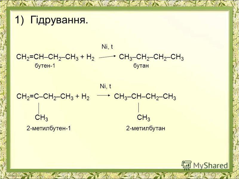 1)Гідрування. Ni, t СН 2 =СН–СН 2 –СН 3 + Н 2 СН 3 –СН 2 –СН 2 –СН 3 бутен-1 бутан Ni, t СН 2 =С–СН 2 –СН 3 + Н 2 СН 3 –СН–СН 2 –СН 3 СН 3 СН 3 2-метилбутен-1 2-метилбутан