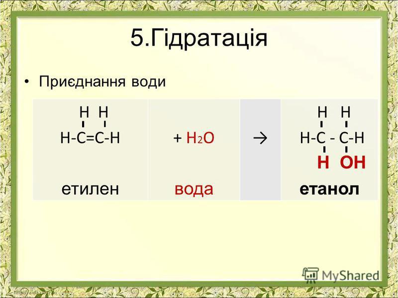 5.Гідратація Приєднання води Н Н Н-С=С-Н етилен + H 2 O вода Н Н Н-С - С-Н Н ОН етанол