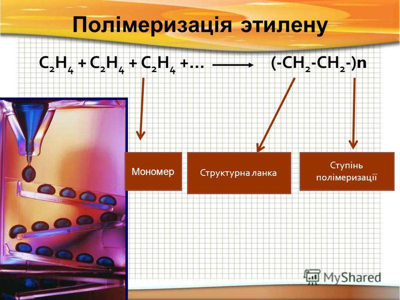 Полімеризація этилену С 2 Н 4 + С 2 Н 4 + С 2 Н 4 +… (-СН 2 -СН 2 -) n Структурна ланка Ступінь полімеризації Мономер