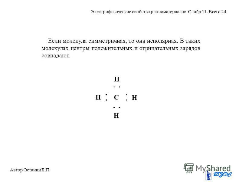 Если молекула симметричная, то она неполярная. В таких молекулах центры положительных и отрицательных зарядов совпадают. С H H H H Автор Останин Б.П. Электрофизические свойства радиоматериалов. Слайд 11. Всего 24.