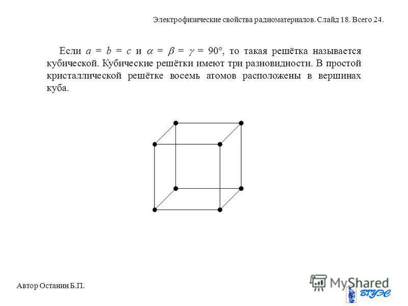 Если a = b = c и = = = 90, то такая решётка называется кубической. Кубические решётки имеют три разновидности. В простой кристаллической решётке восемь атомов расположены в вершинах куба. Автор Останин Б.П. Электрофизические свойства радиоматериалов.