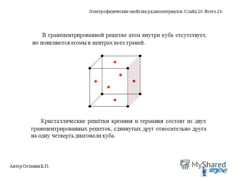 В гранецентрированной решетке атом внутри куба отсутствует, но появляются атомы в центрах всех граней. Кристаллические решётки кремния и германия состоят из двух гранецентрированных решеток, сдвинутых друг относительно друга на одну четверть диагонал