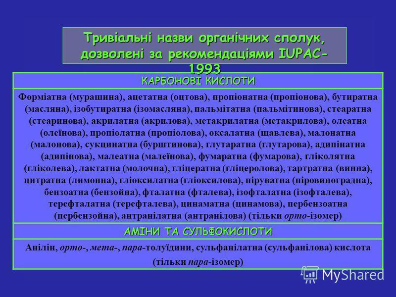 КАРБОНОВІ КИСЛОТИ Форміатна (мурашина), ацетатна (оцтова), пропіонатна (пропіонова), бутиратна (масляна), ізобутиратна (ізомасляна), пальмітатна (пальмітинова), стеаратна (стеаринова), акрилатна (акрилова), метакрилатна (метакрилова), олеатна (олеїно