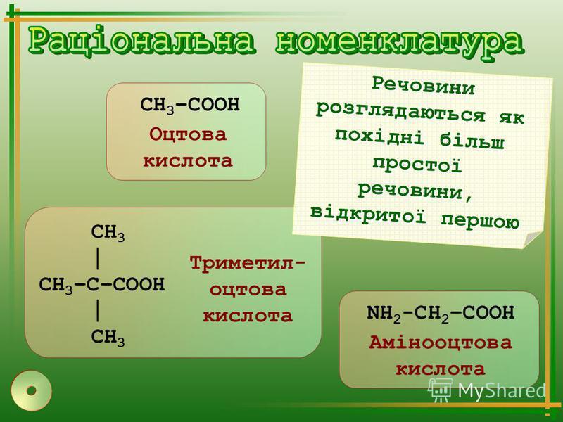 СН 3 СН 3 –С–СООН СН 3 Триметил- оцтова кислота Речовини розглядаються як похідні більш простої речовини, відкритої першою СН 3 –СООН Оцтова кислота NH 2 -СН 2 –СООН Амінооцтова кислота