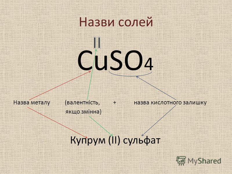 Назви солей CuSO 4 Назва металу (валентність, + назва кислотного залишку якщо змінна) Купрум (ІІ) сульфат
