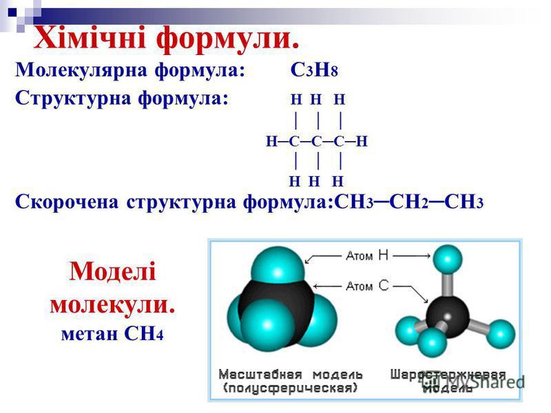 Молекулярна формула: C 3 H 8 Структурна формула: H H H HCCCH H H H Скорочена структурна формула:CH 3 CH 2 CH 3 Хімічні формули. Моделі молекули. метан CH 4
