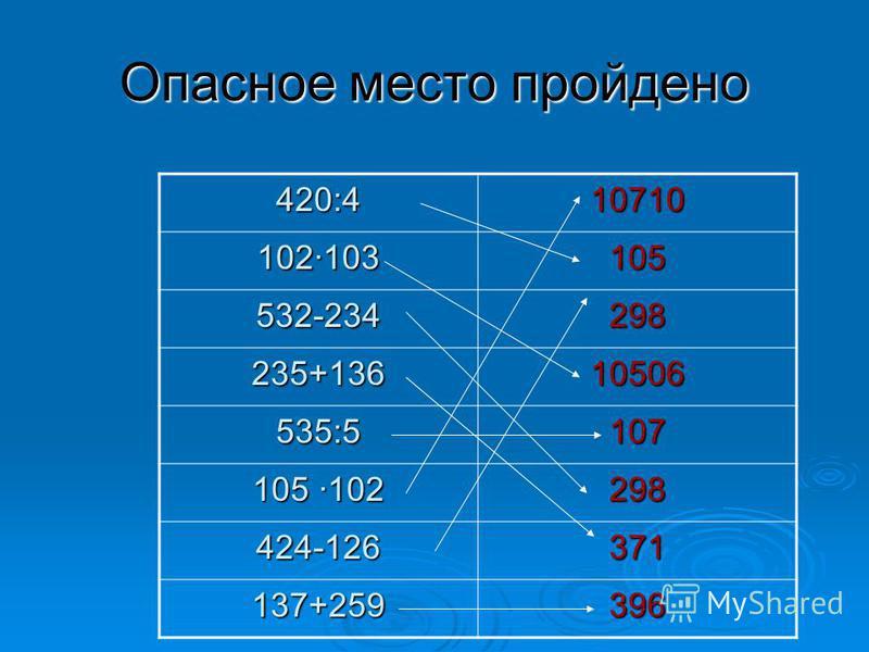Опасное место пройдено 420:410710 102103105 532-234298 235+13610506 535:5107 105 102 298 424-126371 137+259396