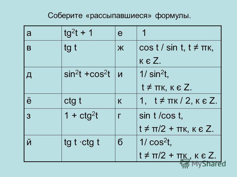 аtg 2 t + 1 е 1 вtg tжcos t / sin t, t πк, к є Z. дsin 2 t +cos 2 to 1/ sin 2 t, t πк, к є Z. ёctg tк 1, t πк / 2, к є Z. з 1 + ctg 2 tгsin t /cos t, t π/2 + πк, к є Z. йtg t ctg tб 1/ cos 2 t, t π/2 + πк, к є Z. Соберите «рассыпавшиеся» формулы.