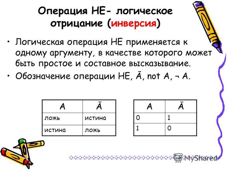 Операция НЕ- логическое отрицание (инверсия) Логическая операция НЕ применяется к одному аргументу, в качестве которого может быть простое и составное высказывание. Обозначение операции НЕ, Ā, not А, ¬ А. АĀ ложь истина ложь АĀ 01 10