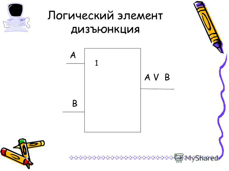 Логический элемент дизъюнкция А В А V В 1