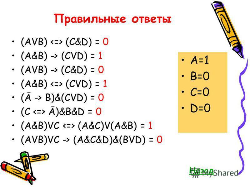 Правильные ответы (AVB) (C&D) = 0 (A&B) -> (CVD) = 1 (AVB) -> (C&D) = 0 (A&B) (CVD) = 1 (Ā -> B)&(CVD) = 0 (C Ā)&B&D = 0 (A&B)VC (A&C)V(A&B) = 1 (AVB)VC -> (A&C&D)&(BVD) = 0 A=1 B=0 C=0 D=0 Назад