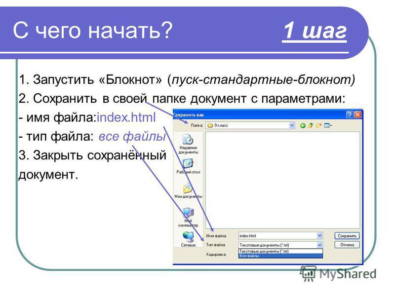 С чего начать? 1 шаг 1. Запустить «Блокнот» (пуск-стандартные-блокнот) 2. Сохранить в своей папке документ с параметрами: - имя файла:index.html - тип файла: все файлы 3. Закрыть сохранённый документ.