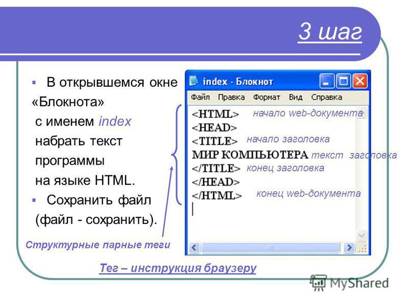 3 шаг В открывшемся окне «Блокнота» с именем index набрать текст программы на языке HTML. Сохранить файл (файл - сохранить). начало web-документа конец web-документа начало заголовка конец заголовка текст заголовка Структурные парные теги Тег – инстр