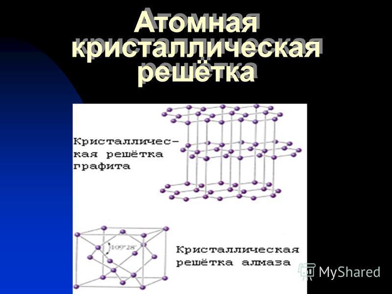 Атомная кристаллическая решётка Атомная кристаллическая решётка