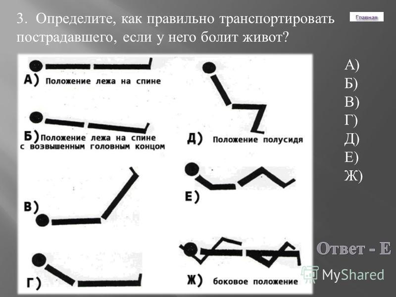 3. Определите, как правильно транспортировать пострадавшего, если у него болит живот ? А)Б)В)Г)Д)Е)Ж)А)Б)В)Г)Д)Е)Ж)