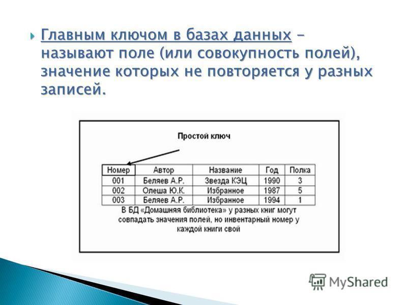 Главным ключом в базах данных - называют поле (или совокупность полей), значение которых не повторяется у разных записей. Главным ключом в базах данных - называют поле (или совокупность полей), значение которых не повторяется у разных записей.