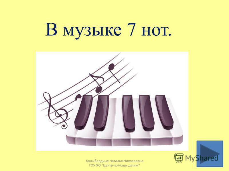 В русском алфавите 33 буквы, а сколько нот в музыке? 6 6 7 7 8 8 Балыбердина Наталья Николаевна ГОУ ЯО Центр помощи детям