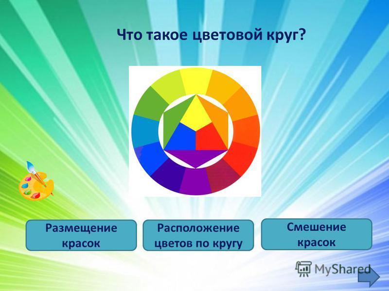 Что такое цветовой круг? Размещение красок Смешение красок Расположение цветов по кругу