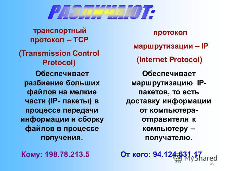 20 транспортный протокол – TCP (Transmission Control Protocol) протокол маршрутизации – IP (Internet Protocol) Обеспечивает маршрутизацию IP- пакетов, то есть доставку информации от компьютера- отправителя к компьютеру – получателю. Обеспечивает разб