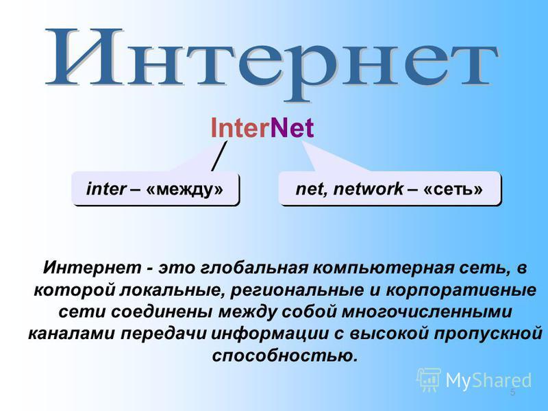 5 Интернет - это глобальная компьютерная сеть, в которой локальные, региональные и корпоративные сети соединены между собой многочисленными каналами передачи информации с высокой пропускной способностью. InterNet inter – «между» net, network – «сеть»