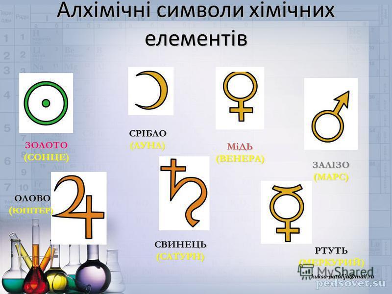 Алхімічні символи хімічних елементів ЗОЛОТО(СОНЦЕ) СРІБЛО(ЛУНА) МіДЬ(ВЕНЕРА) ЗАЛІЗО(МАРС) ОЛОВО ( ЮПІТЕР) СВИНЕЦЬ(САТУРН) РТУТЬ(МЕРКУРИЙ) kuksa-natalija@mail.ru