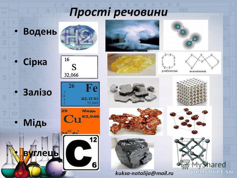 Прості речовини Водень Сірка Залізо Мідь вуглець kuksa-natalija@mail.ru