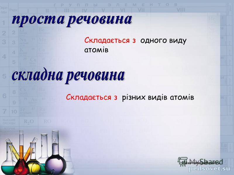 Складається з одного виду атомів Складається з різних видів атомів kuksa-natalija@mail.ru