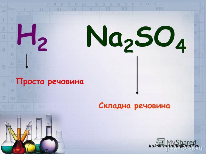 Н2Н2 Na 2 SO 4 Проста речовина Складна речовина kuksa-natalija@mail.ru
