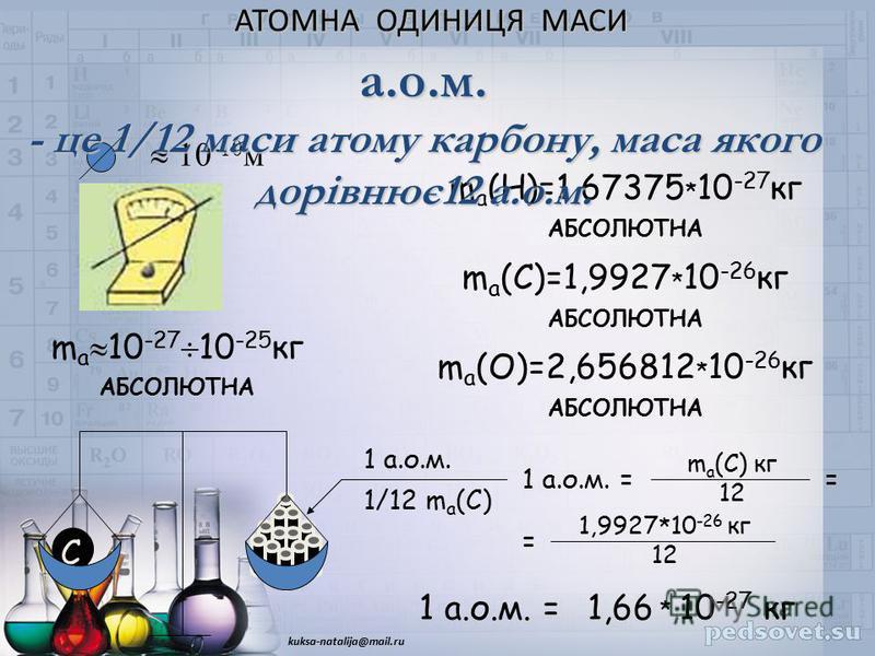 C АТОМНА ОДИНИЦЯ МАСИ 10 -10 м m a 10 -27 10 -25 кг АБСОЛЮТНА m a (H)=1,67375 * 10 -27 кг АБСОЛЮТНА m a (C)=1,9927 * 10 -26 кг АБСОЛЮТНА m a (O)=2,656812 * 10 -26 кг АБСОЛЮТНА 1 а.о.м. 1/12 m a (C) а.о.м. - це 1/12 маси атому карбону, маса якого дорі