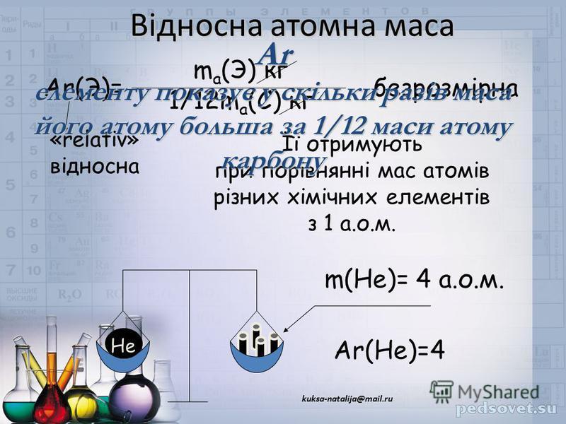 Відносна атомна маса Ar(Э)= m a (Э) кг 1/12m a (C) кг «relativ» відносна Її отримують при порівнянні мас атомів різних хімічних елементів з 1 а.о.м. безрозмірна Ar елементу показує у скільки разів маса його атому больша за 1/12 маси атому карбону He