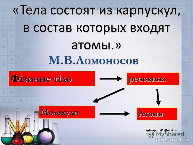 «Тела состоят из карпускул, в состав которых входят атомы.» М.В.Ломоносов Фізичне тіло речовина Молекули Атоми kuksa-natalija@mail.ru
