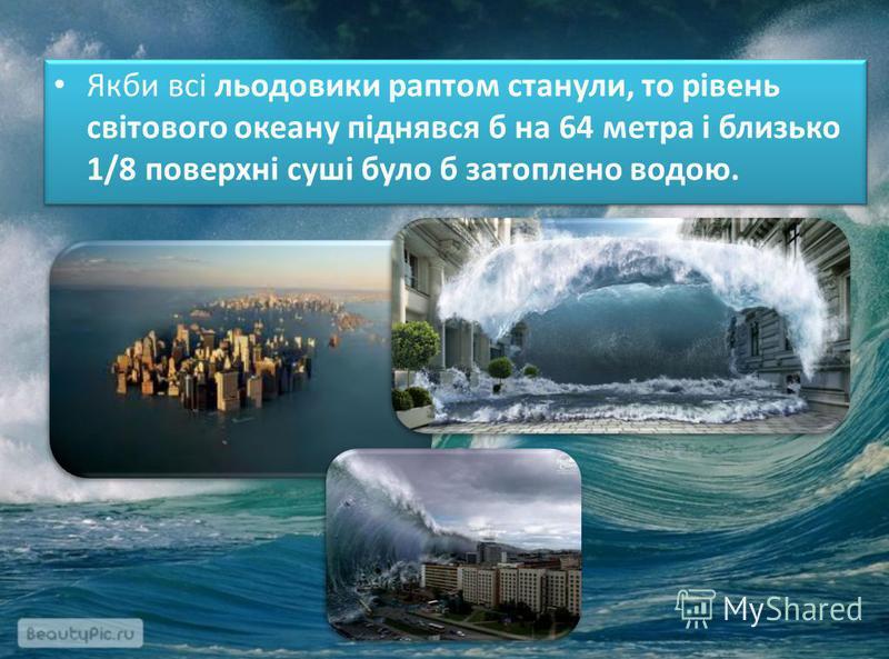 Вода відбиває 5% сонячних променів, у той час як сніг – близько 85%. Під лід океану проникає тільки 2% сонячного світла. Вода відбиває 5% сонячних променів, у той час як сніг – близько 85%. Під лід океану проникає тільки 2% сонячного світла. Найбільш