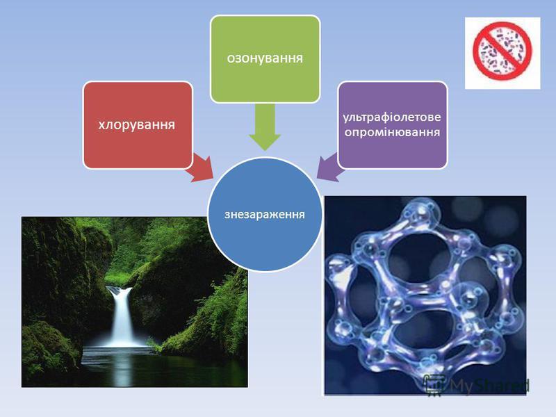 знезараження хлоруванняозонування ультрафіолетове опромінювання