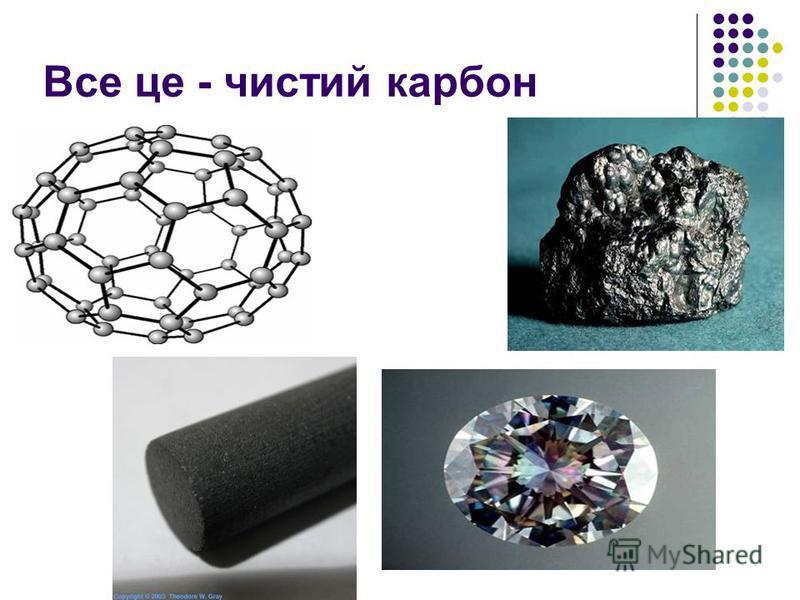 Все це - чистий карбон