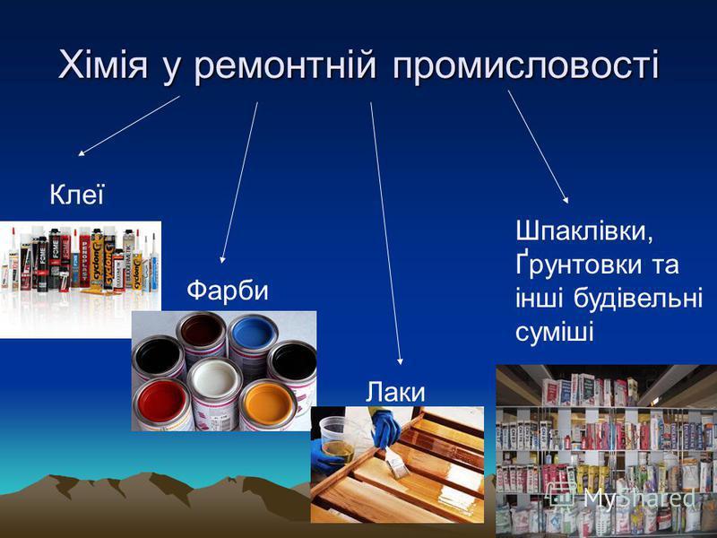 Хімія у ремонтній промисловості Клеї Фарби Лаки Шпаклівки, Ґрунтовки та інші будівельні суміші