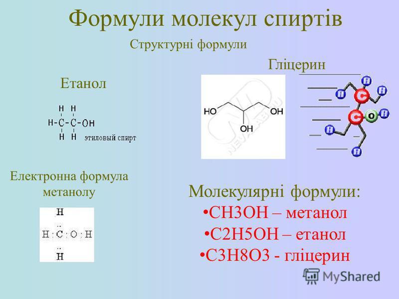 Формули молекул спиртів Структурні формули Етанол Гліцерин Електронна формула метанолу Молекулярні формули: СН3ОН – метанол С2Н5ОН – етанол С3Н8О3 - гліцерин