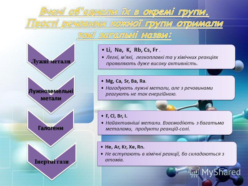 Лужні метали Li, Na, K, Rb, Cs, Fr. Легкі, м'які, легкоплавкі та у хімічних реакціях проявляють дуже високу активність. Лужноземельні метали Mg, Ca, Sr, Ba, Ra. Нагадують лужні метали, але з речовинами реагують не так енергійною. Галогени F, Cl, Br,