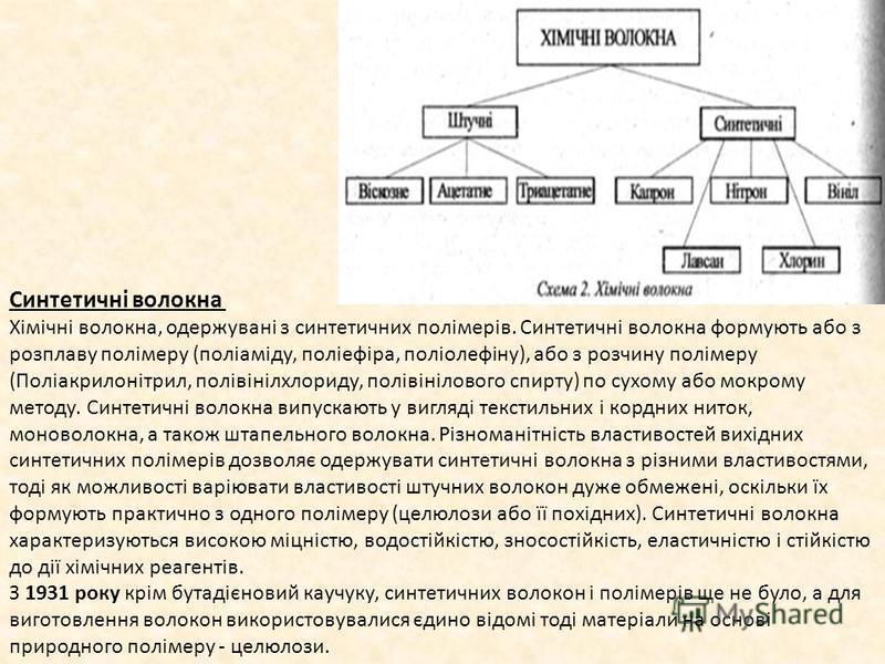 Підготувала учениця 11-В класу Кузьменко Ірина