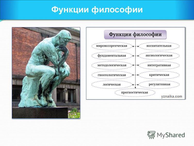 Функции философии