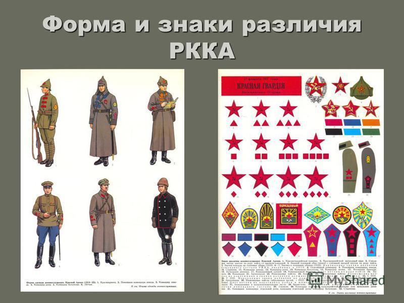 Форма и знаки различия РККА