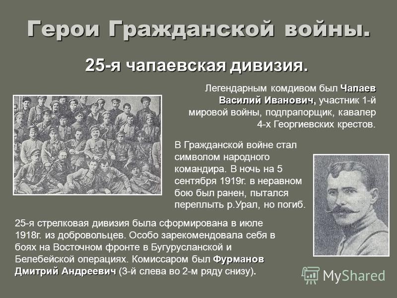 Герои Гражданской войны. 25-я чапаевская дивизия. 25-я стрелковая дивизия была сформирована в июле 1918 г. из добровольцев. Особо зарекомендовала себя в боях на Восточном фронте в Бугурусланской и Белебейской операциях. Комиссаром был Фурманов Дмитри