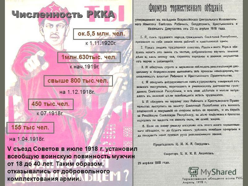 155 тыс чел. на 1.04.1918 г. к 07.1918 г. 450 тыс.чел. на 1.12.1918 г. свыше 800 тыс.чел. к нач.1919 г. 1 млн.630 тыс. чел. к 1.11.1920 г. ок.5,5 млн. чел. Численность РККА V съезд Советов в июле 1918 г. установил всеобщую воинскую повинность мужчин