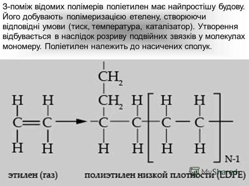 З-поміж відомих полімерів поліетилен має найпростішу будову. Його добувають полімеризацією етелену, створюючи відповідні умови (тиск, температура, каталізатор). Утворення відбувається в наслідок розриву подвійних звязків у молекулах мономеру. Поліети
