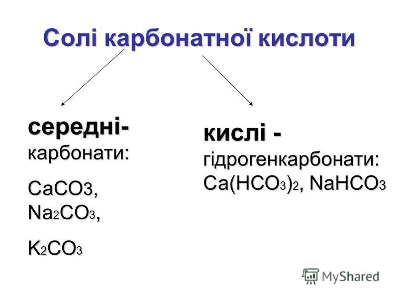 Солі карбонатної кислоти середні- карбонати: СаСО 3, Na 2 CO 3, K 2 СО 3 кислі - гідрогенкарбонати: Са(НСО 3 ) 2, NaНСО 3
