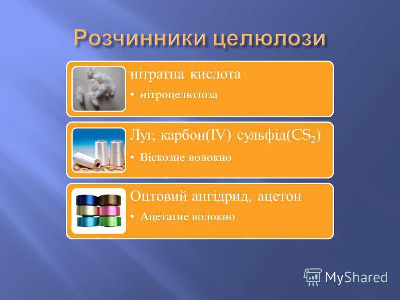 нітратна кислота нітроцелюлоза Луг, карбон(IV) сульфід(CS2) Віскозне волокно Оцтовий ангідрид, ацетон Ацетатне волокно